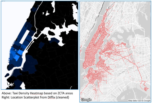 NYC Taxi Density Heatmap
